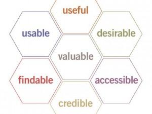 Come identificare e migliorare gli irritanti problemi relativi all'esperienza utente