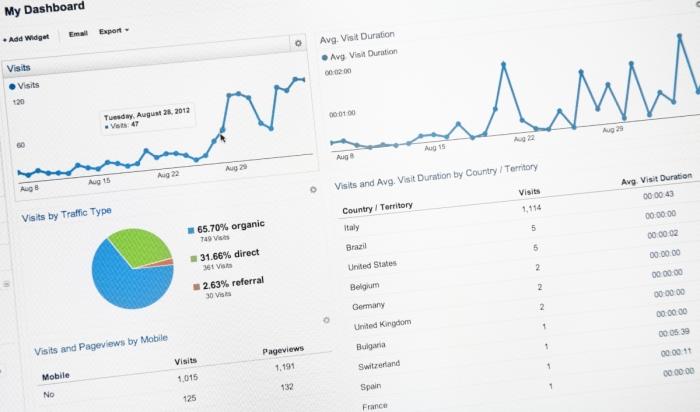 google-analytics-for-business_0
