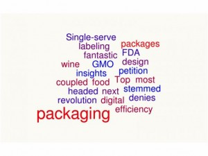 Packaging trends in January 2016